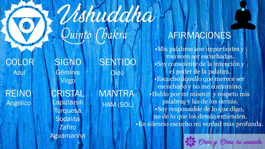 QuintoChakraVishuddha